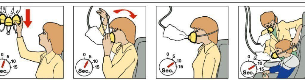 Put on your own oxygen mask first - safety card on plane