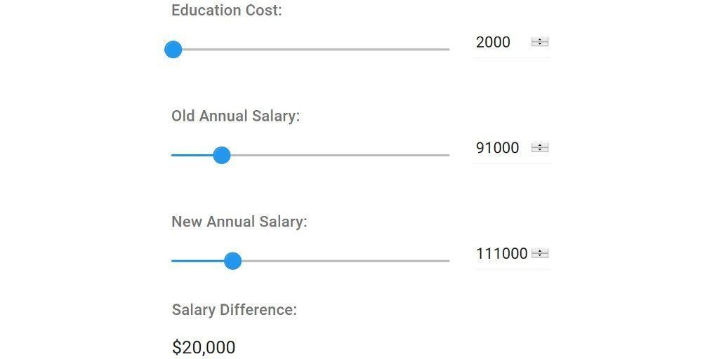 Education investment calculator