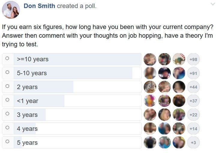 Survey Results of People Making at Least Six Figurs