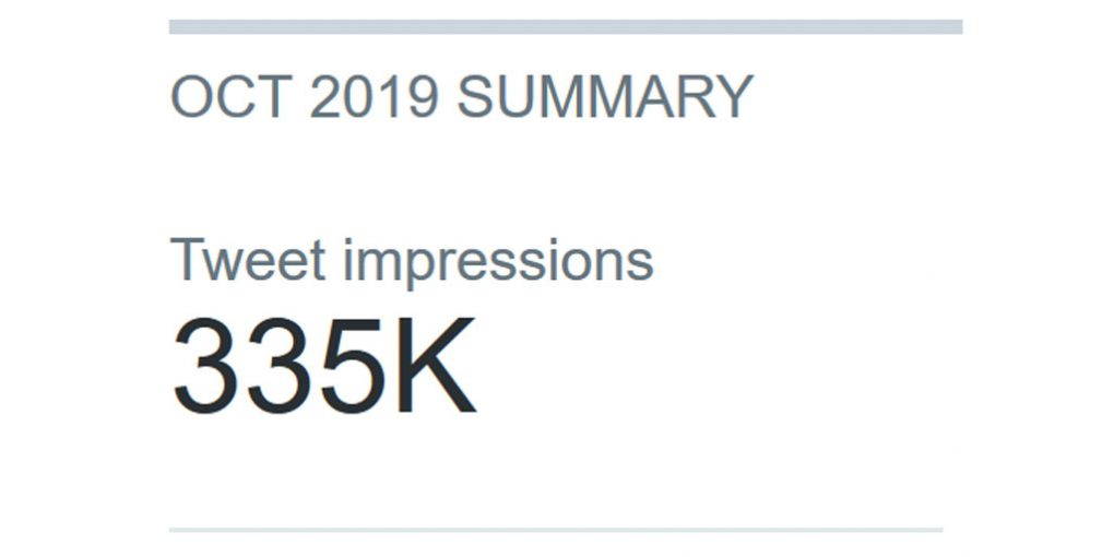 Twitter Statistics Showing 335k Views in a Month