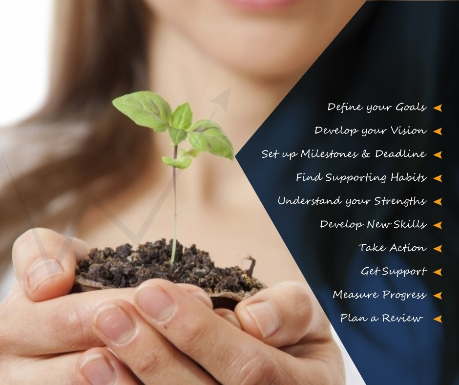 Steps for defining your personal growth plan